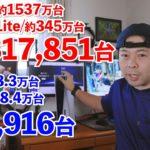 【ゲーム】売れ続けるNintendo Switch 全然売れないPS5